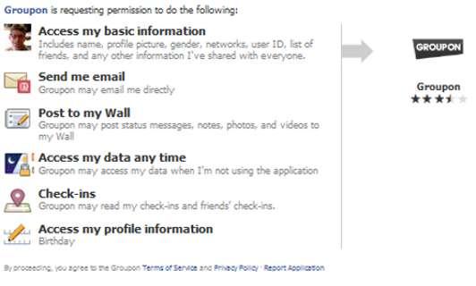 Exemple d'une demande d'autorisation d'une application dans Facebook listant tout ce à quoi elle demande accès sans que nous puissions moduler quoi que ce soit. © Facebook-Groupon