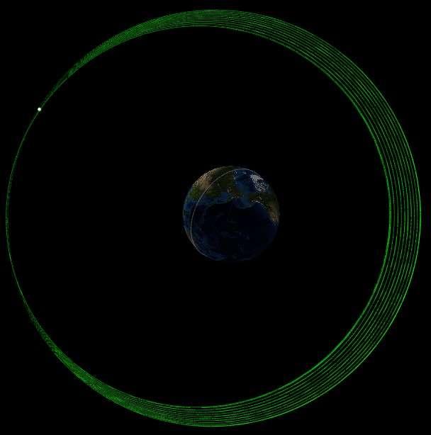 Mis sur une orbite incorrecte en août 2014, le cinquième satellite Galileo (le GPS européen) de l'agence spatiale européenne (Esa) a pu être sauvé après une série de 11 manœuvres réalisées au cours du mois de novembre. En 17 jours, les techniciens ont pu élever le satellite de son orbite la plus basse afin qu'il échappe à la ceinture de Van Allen et comme à transmettre ses signaux via son antenne principale de nouveau orientée vers le globe terrestre. Le 29 novembre, la campagne In-Orbit Test a commencé. © Esa