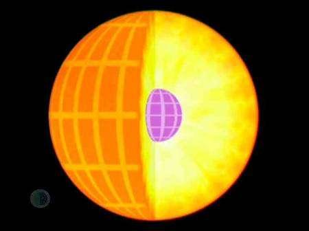 Dessin d'artiste montrant l'intérieur du Soleil, en violet son coeur (Crédit : SMM (IAC)).