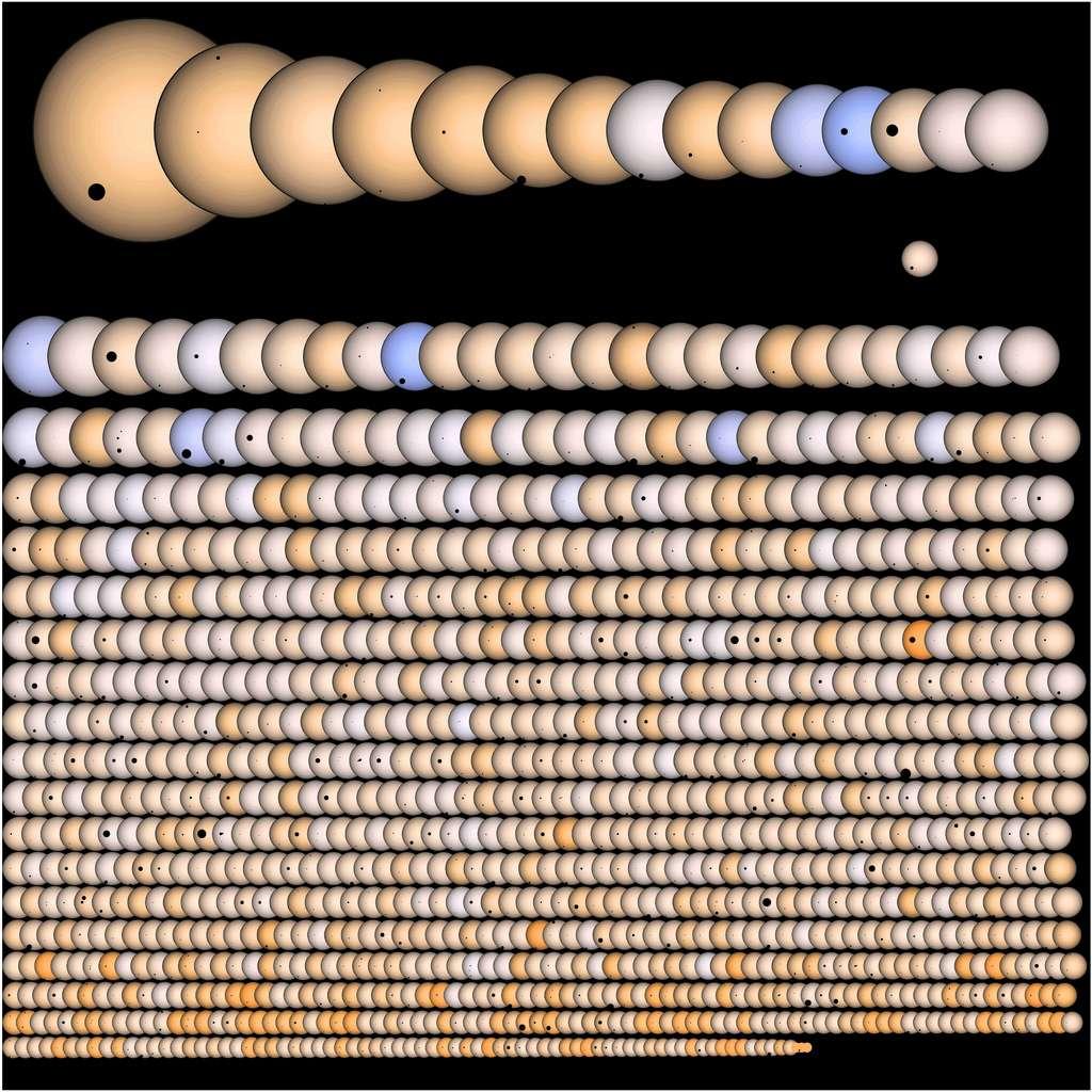 Cette image représente la totalité des planètes découvertes par Kepler. Elles apparaissent en noir passant devant leurs étoiles étoiles respectives qui sont à l'échelle. © Jason Rowe et l'équipe de Kepler