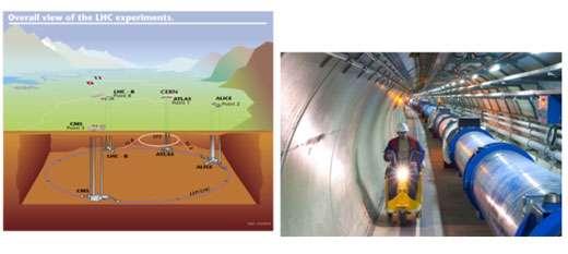 Schéma et photo de l'accélérateur de particule du CERN en cours de construction à Genève : le LHC.