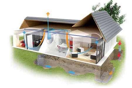 Le procédé traditionnel associe le puits canadien à une ventilation naturelle. © Atlantic