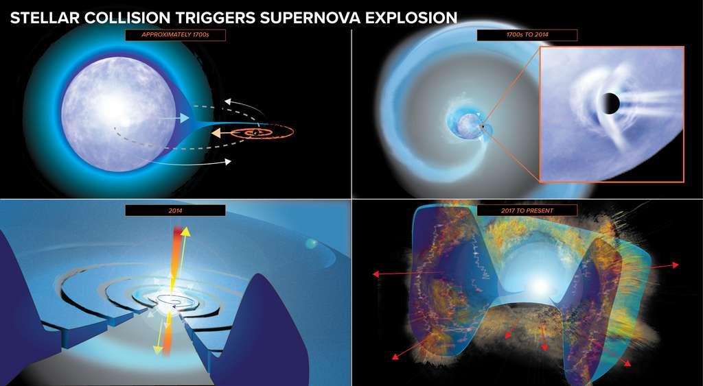 Le scénario en quatre étapes expliquant les observations autour de la source radio VT 1210+4956. © Bill Saxton, NRAO/AUI/NSF
