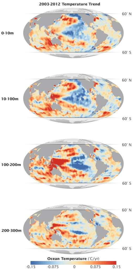 Évolution de la température dans différentes couches des océans mesurées entre 2003 et 2012. Le réchauffement est plus important de 100 à 200 m de profondeur pour l'ouest de l'océan Pacifique et l'est de l'océan Indien. © Nasa, Earthobservatory