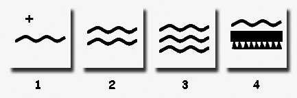 1. Épongeable au moment de la pose : nettoyage léger au chiffon humide 2. Lavable : éponge humide et un peu de détergent 3. Lessivable : nettoyage possible avec un détergent sans solvant ou une poudre à récurer 4. Lessivable et brossable, avec un détergent sans solvant ou une poudre à récurer