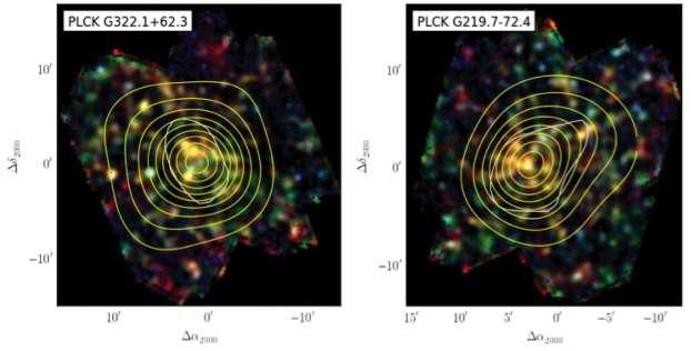 Deux candidats d'amas de galaxies à grand redshift débusqués avec Herschel-Spire. Ces images composites en trois couleurs représentent en bleu l'image à 250 microns de longueur d'onde, en vert 350 microns et en rouge 500 microns. Les contours jaunes représentent l'excès de densité de galaxies, mettant en évidence d'impressionnantes surdensités de galaxies. Le contour blanc représente la zone de détection dans Planck. © Esa and the Planck Collaboration, H. Dole, D. Guéry, G. Hurier, IAS, université Paris-Sud, CNRS, Cnes
