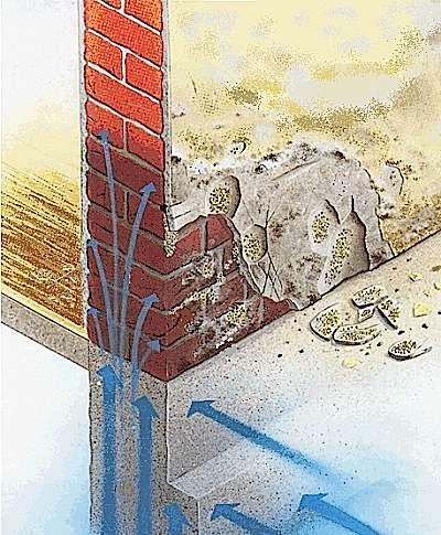 Plus le réseau capillaire est fin, plus l'humidité s'élève. Dans les sols gorgés d'eau, les remontées se combinent fréquemment avec des infiltrations latérales. © stopumid.es.tl