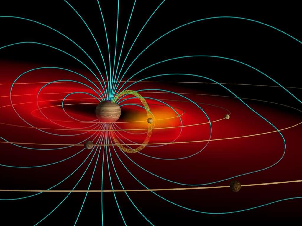 Schéma de l'environnement magnétique de Jupiter et de ses quatre satellites galiléens. Les lignes du champ sont en bleu, le tore de plasma (gaz ionisé) généré par Io (satellite le plus proche) est en rouge. L'anneau de couleur jaune figure le mouvement du sodium neutre. Tout près de Jupiter, la sonde Juno est aux premières loges et sera relativement protégée du puissant champ magnétique. Sur son orbite polaire, cependant, elle y plongera tout de même deux fois par orbite, ce dont souffriront ses systèmes électroniques. Les ingénieurs espèrent qu'ils tiendront, au plus, dix-huit mois... © Dessin créé par John Spencer, licence GNU 1.2