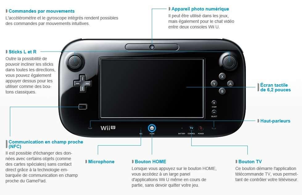 La manette de la Wii U dotée d'un écran tactile 6,2 pouces. La toute nouvelle console Nintendo disponible depuis le 18 novembre aux États-Unis a connu un bon démarrage avec 400.000 unités écoulées en une semaine. Elle est sortie en Europe le 30 novembre en deux versions à 260 et 315 euros. © Nintendo