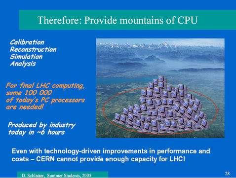 Le fonctionnement du LHC nécessite une énorme puissance de calcul. L'équivalent de 100.000 processeurs des PC actuels est requis. © Cern