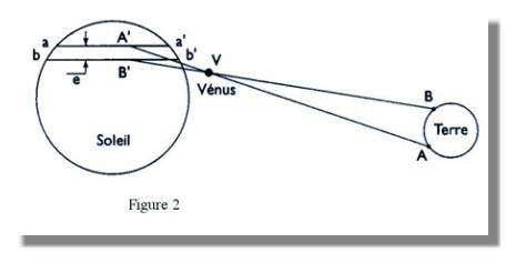 Passage de Vénus © A. Simaan