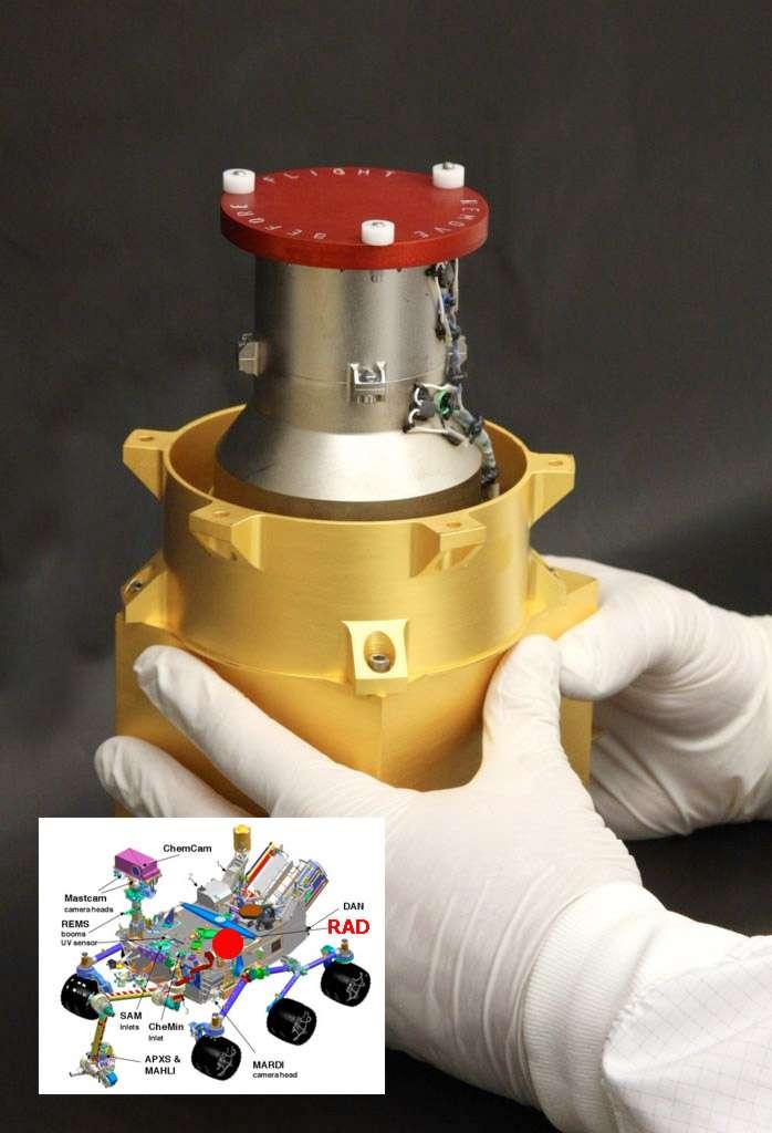 L'instrument Rad (Radiation Assessment Detector) et son emplacement sur le rover Curiosity. Rad a été développé par le Southwest Research Institute (États-Unis) et l'université de Kiel, en Allemagne, sous financement de l'Agence spatiale allemande (DLR). © SWRI, JPL, Nasa