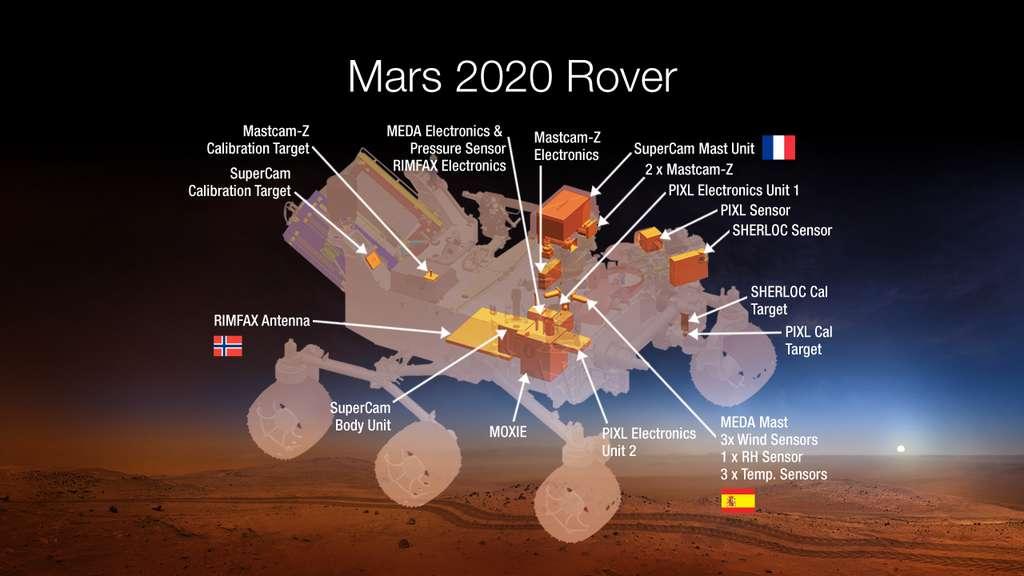 Successeur de Curiosity, le rover Persévérance de la Nasa est chargé de détecter la vie sur Mars grâce à ses nombreux instruments. © Nasa