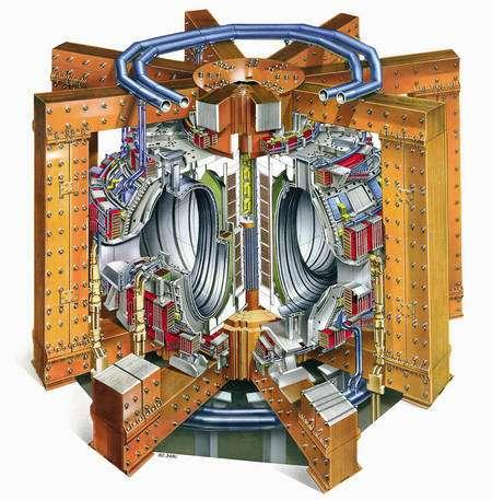 Cliquez pour agrandir. Un schéma en coupe du tokamak JET (source EFDA-JET). Le JET est un tokamak d'environ 12m de haut. Le cœur de la machine est constitué d'une enceinte à vide toroïdale de forme en D, d'un diamètre de 2,96 mètres. Le volume du plasma est typiquement en 80 et 100 m3. Iter devrait beaucoup lui ressembler mais en plus grand. © CEA