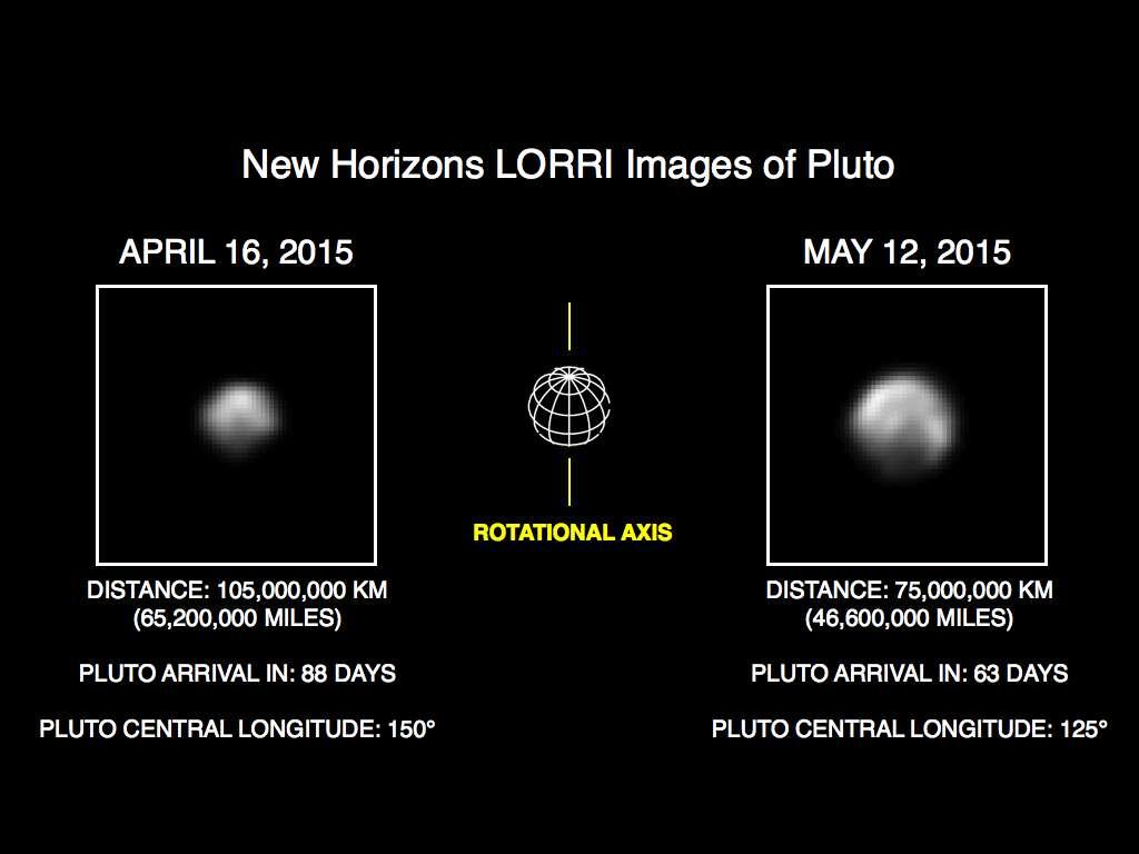 Comparaison des images de Pluton prises par New Horizons, entre le 8 et le 12 mai (à droite) et celles obtenues un mois plus tôt, à la mi-avril (à gauche). Entre temps, la sonde spatiale s'est rapprochée de plus de 30 millions de kilomètres. © Nasa, JHUAPL