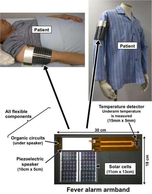 Tous les éléments du brassard-thermomètre sont souples (flexible components), que ce soit les cellules photovoltaïques (solar cells), le haut-parleur piézoélectrique (piezoelectric speaker), le circuit d'alimentation et de gestion du son basé sur des composants organiques (organic circuits) ou encore le détecteur de température placé sous le bras. © University of Tokyo