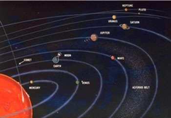Les planètes tournent autour du Soleil, qui représente l'essentiel de la masse du Système solaire. © DR