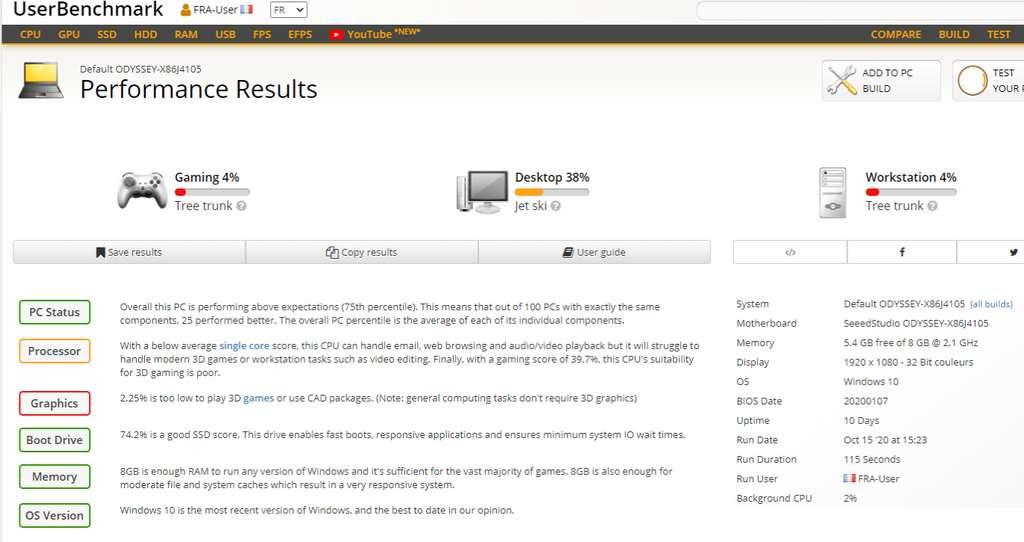 L'épreuve du benchmark confirme que l'ordinateur n'est pas adapté aux jeux. © Futura