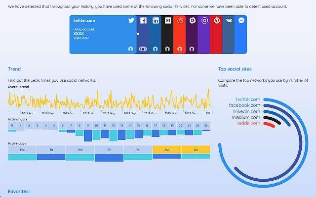 WebTrails vous indique si des applications ou des extensions collectent des données sans votre accord. © Avast