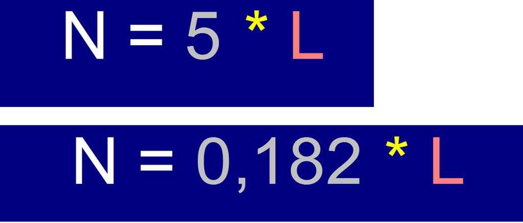 L'équation de Drake après avoir conclu que Fc vaut 1 et dans ses deux versions. © DR