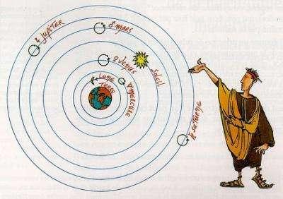 Le monde géocentrique selon Ptolémée, en accord avec la physique d'Aristote. © Les planètes du Système solaire (Cominoli et Guillet, unité Média et informatique, université de Genève)