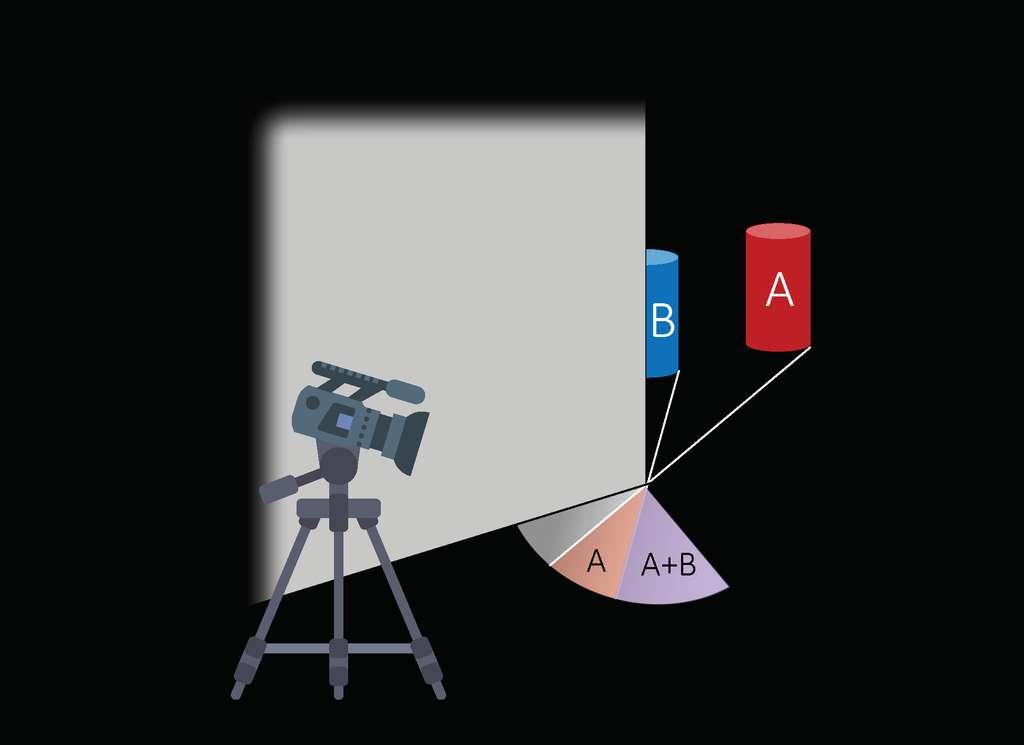Dans cette infographie représentant le système CornerCameras, les objets « A » et « B » sont masqués par un angle mort. La caméra filme leur ombre portée au sol en décomposant une séquence d'images sur plusieurs secondes afin de distinguer les deux objets et de suivre leur trajectoire s'ils se déplacent. © MIT CSAIL