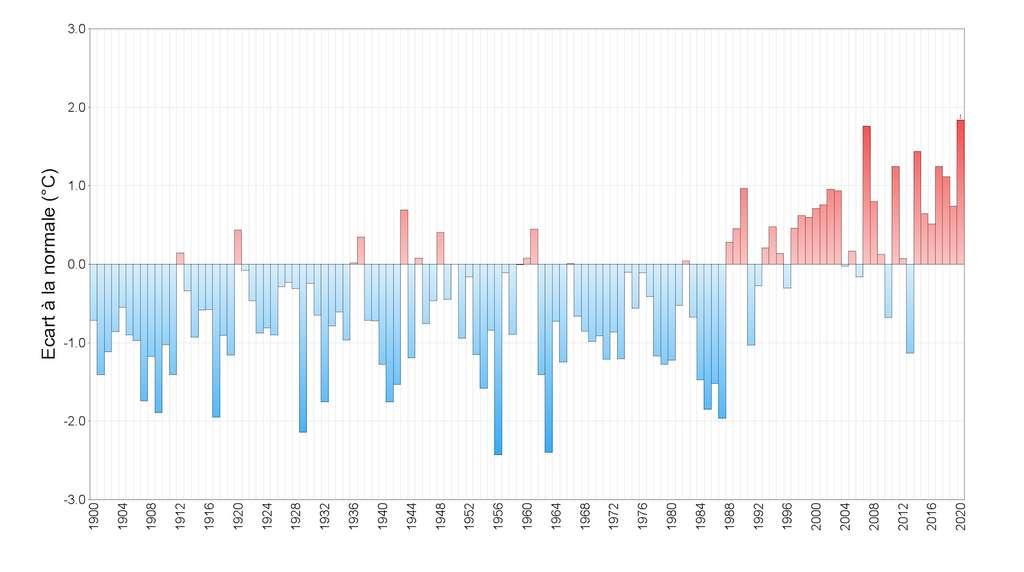 Présentés ici, les écarts à la référence 1981-2010 de la moyenne des températures en France, de janvier à juin. © Météo France