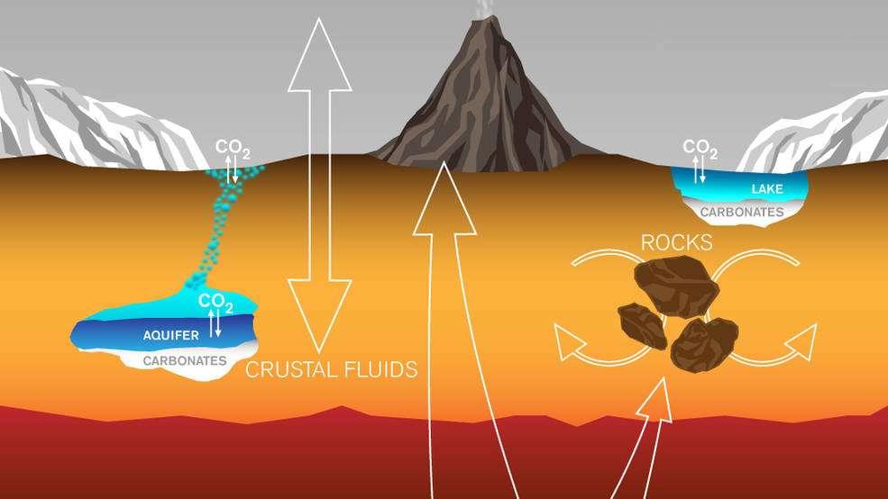 Représentation du cycle du carbone martien. © Lance Hayashida / Caltech