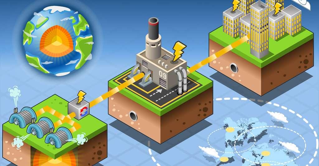 Exemple d'énergie géothermique. © Aurielaki, Shutterstock