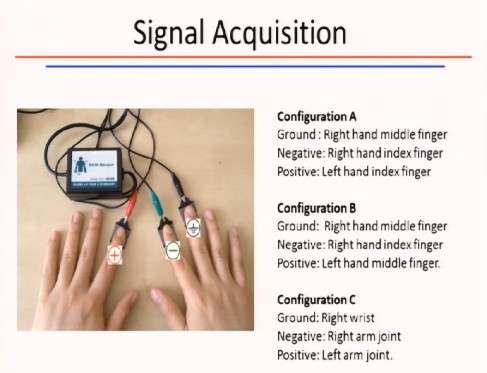 Aperçu de l'interface du système d'identification HeartID. Lorsque l'utilisateur place ses doigts sur les capteurs de rythme cardiaque, un algorithme de reconnaissance traite le signal et le compare avec l'électrocardiogramme de la personne préalablement enregistré. © Bionym