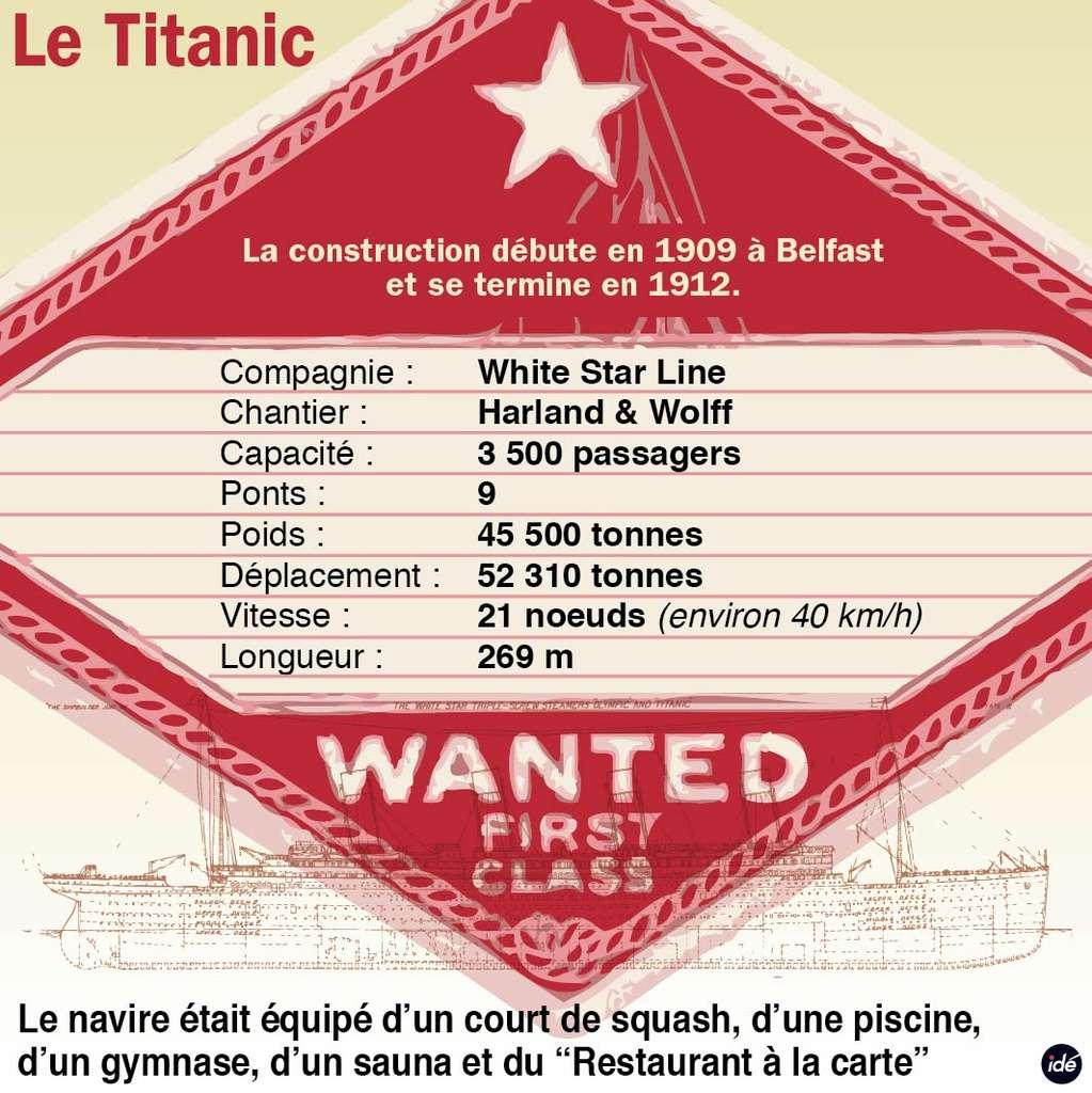 Petit rappel des principales caractéristiques du RMS Titanic. © Idé