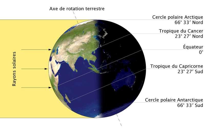 Pendant le solstice d'été de l'hémisphère nord, la Terre penche son pôle Nord vers le Soleil. L'inverse se produit pour le solstice d'hiver, qui correspond au solstice d'été de l'hémisphère sud. © Wikimedia Commons