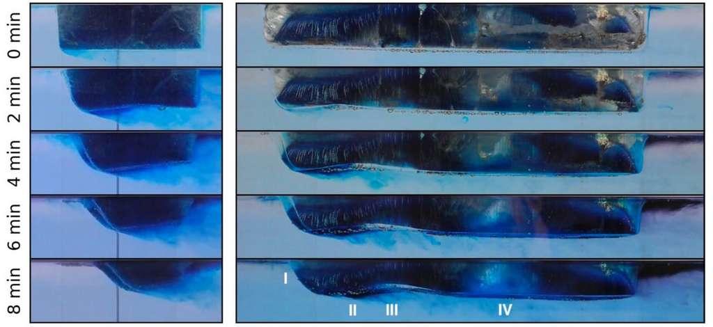 Cette expérience montre clairement que les glaciers ne fondent pas de la même façon selon leur forme. © Université de Sydney