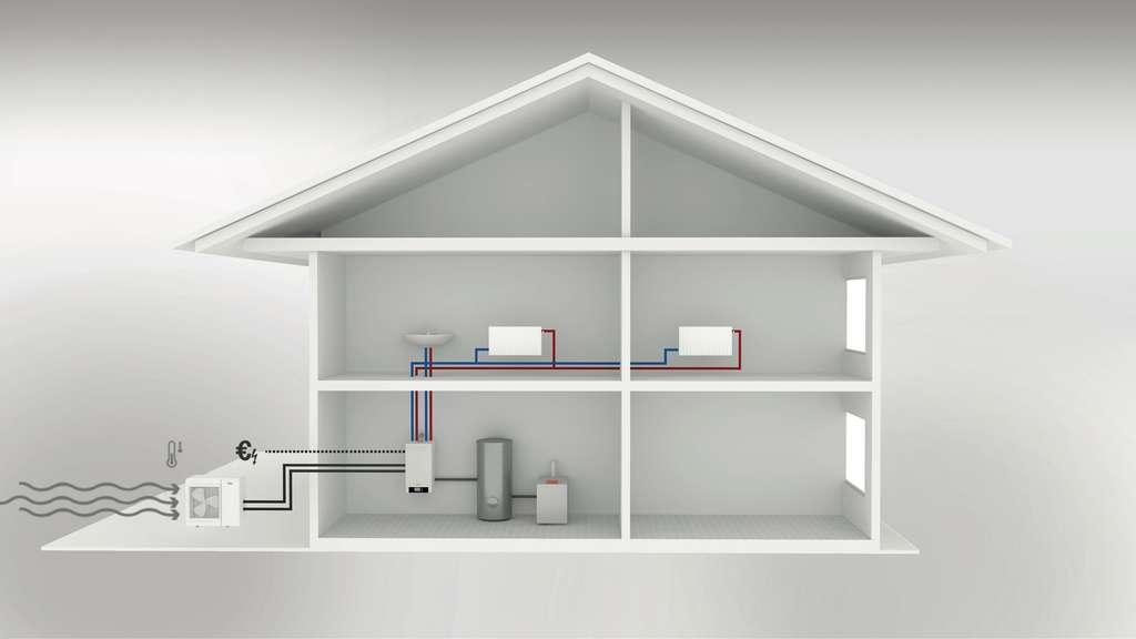 La PAC air/eau peut également s'installer en complément d'une chaudière existante compatible. Elle fonctionne tant que les conditions climatiques sont favorables. Lorsque la température extérieure passe sous le seuil de rentabilité, la chaudière prend le relais. © Viessmann