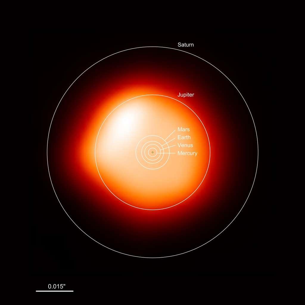 Mise à la place du Soleil, Bételgeuse engloutirait toutes les planètes jusqu'à Jupiter ! © ESO