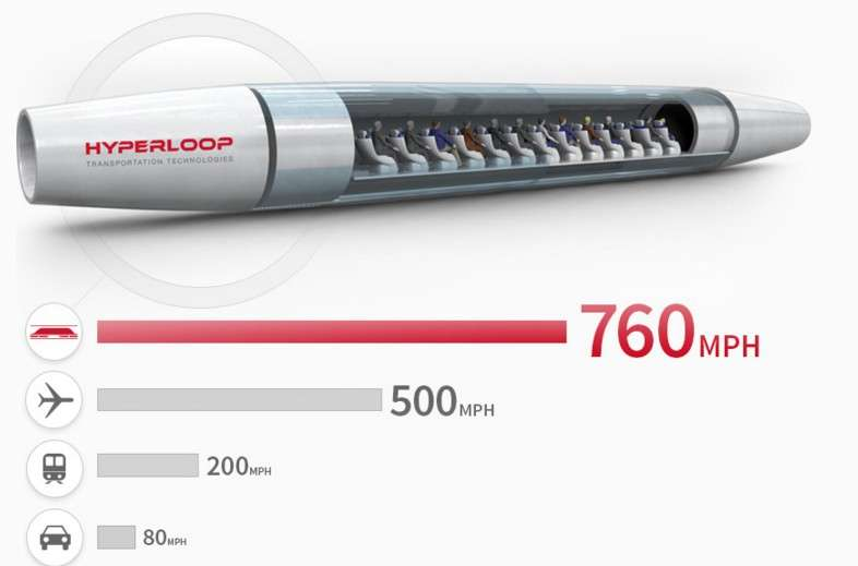 Susceptible de dépasser les 1.200 km/h, l'Hyperloop pourrait, par exemple, relier Los Angeles et San Francisco en moins de 35 minutes sur un trajet long d'environ 550 km. © Hyperloop Transportation Technologies