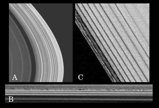 Les anneaux de Saturne, entre effets de résonance et confinement gravitationnel