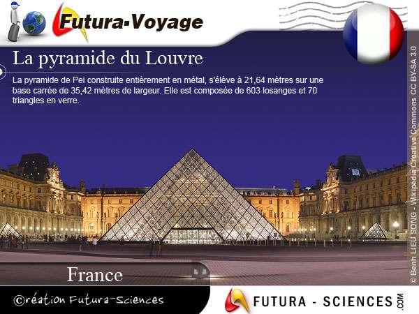 Musée du Louvre et Pyramide de Pei