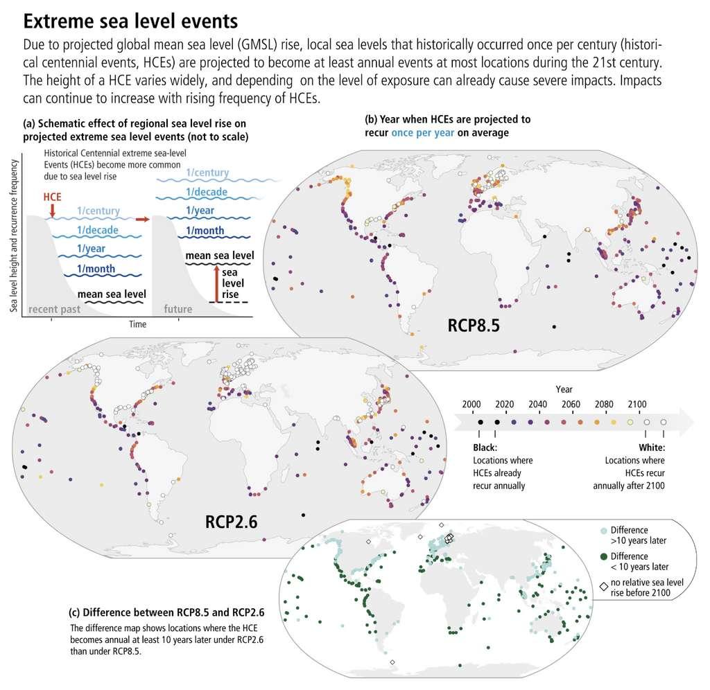 Les évènements extrêmes du niveau de la mer. © IPCC