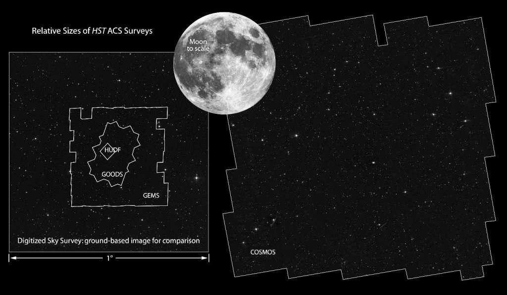 Une vue du champ de Cosmos par comparaison à la taille de la Lune et d'autres champs comme GOODS et GEMS. © Nasa, Esa, Z. Levay