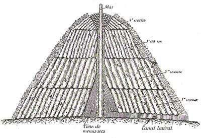 Meule française de bois pour faire le charbon.
