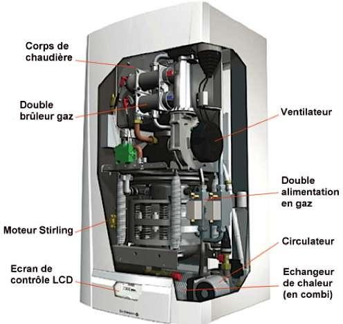 Microcogénération : écogénérateur mural « Hybris Power » à moteur thermique de 4,8 kW. Puissance en chauffage de 26 à 28 kW, 1 kW d'électricité fournie. Raccordement sur conduit de cheminée ou ventouse. © De Dietrich