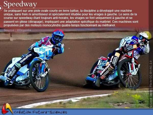 Moto speedway