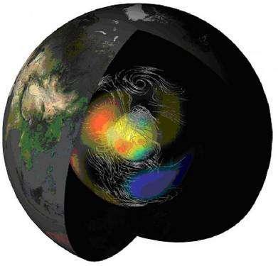 Vue écorchée de l'intérieur de la Terre. A la frontière noyau/manteau, les différences latérales de température (tâches rouges et bleues) créent un vent thermique (ligne grise dans le noyau) qui font croître la graine plus vite dans l'hémisphère est (tâche rouge sur la graine). Le « double visage » de la graine est la signature sismique de ce mécanisme. © IPGP-CNRS, Julien Aubert.
