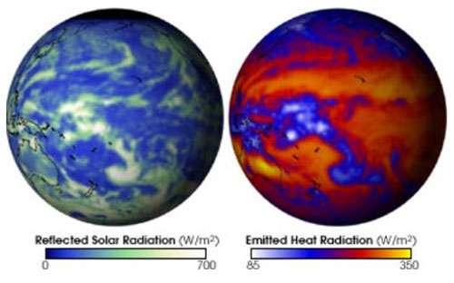 A gauche l'énergie solaire réfléchie par la Terre, à droite l'énergie thermique émise le même jour (1er Janvier 2002 zone Pacifique). Les zones les plus claires représentent des nuages épais qui réfléchissent la lumière solaire et qui empêchent aussi la chaleur de la Terre de s'échapper.