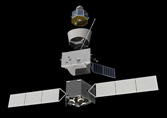 La sonde BepiColombo en configuration de vol avec de bas en haut : le module de transfert, l'orbiteur européen MPO, le bouclier solaire, et le Mercury Magnetospheric Orbiter. © Esa
