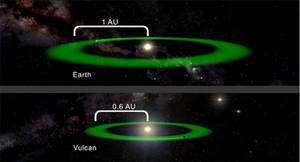 Comparaison des zones d'habitabilité du Soleil et de 40 Eridani A. © Nasa