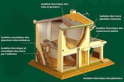 Exemple d'utilisation du liège expansé pour l'isolation. © Euro Valloire