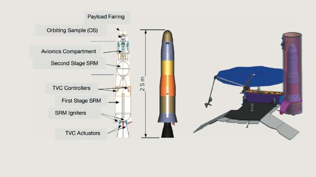 Un des concepts de véhicule de remontée pour la mission de retour d'échantillons martiens. © Nasa