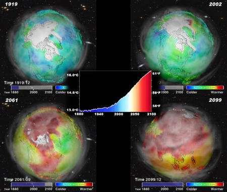 Cliquez pour agrandir. L'évolution des températures dans le monde de 1919 à 2099 d'après certains modèles climatiques. Crédit : Lawrence Livermore National Laboratory